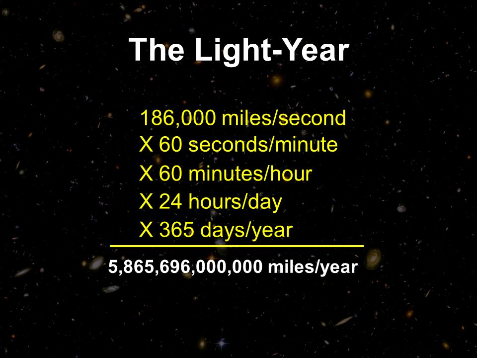 186,000 miles/second The Light-Year X 60 minutes/hour X 24 hours/day X 365 days/year X 60 seconds/minute 5,865,696,000,000 miles/year