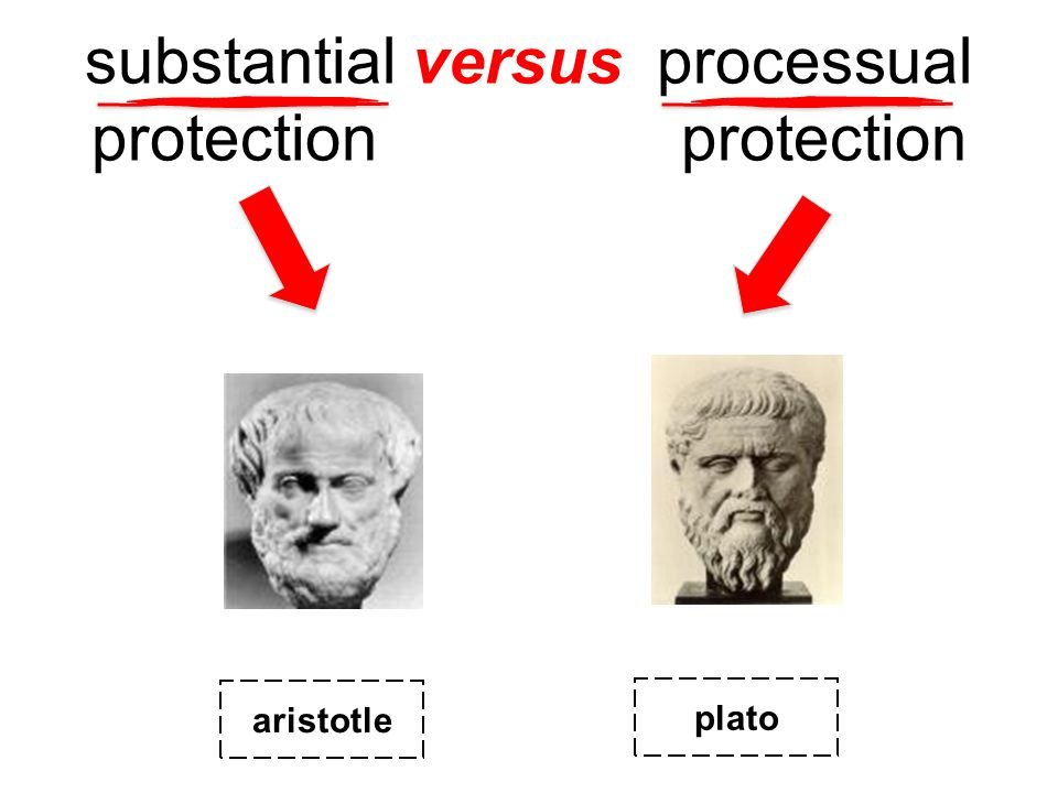 substantial versus processual protection protection aristotle plato