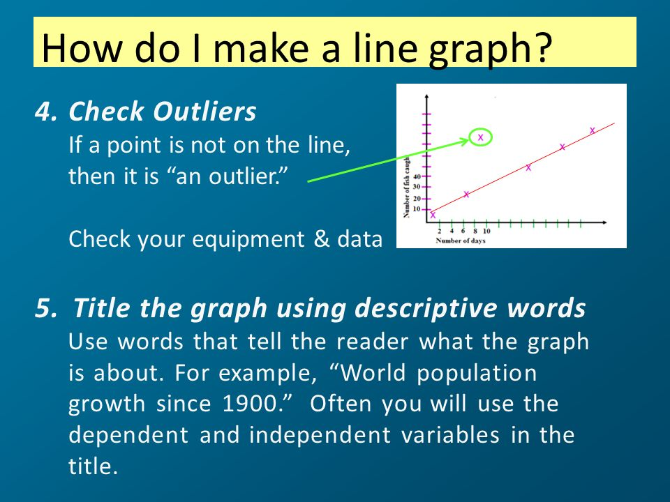 4.Check Outliers If a point is not on the line, then it is an outlier. Check your equipment & data 5.Title the graph using descriptive words Use words