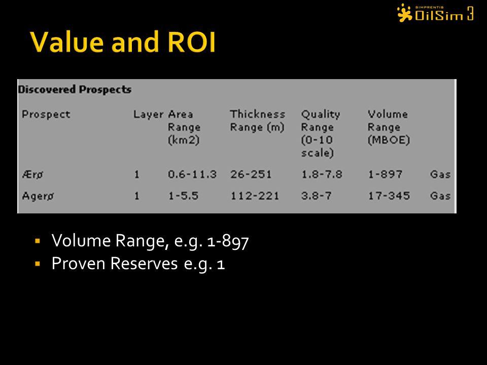 Volume Range, e.g. 1-897 Proven Reserves e.g. 1
