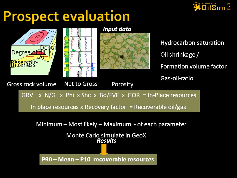 Results Input data Gross rock volume Net to Gross Porosity Hydrocarbon saturation Oil shrinkage / Formation volume factor Gas-oil-ratio GRV x N/G x Ph
