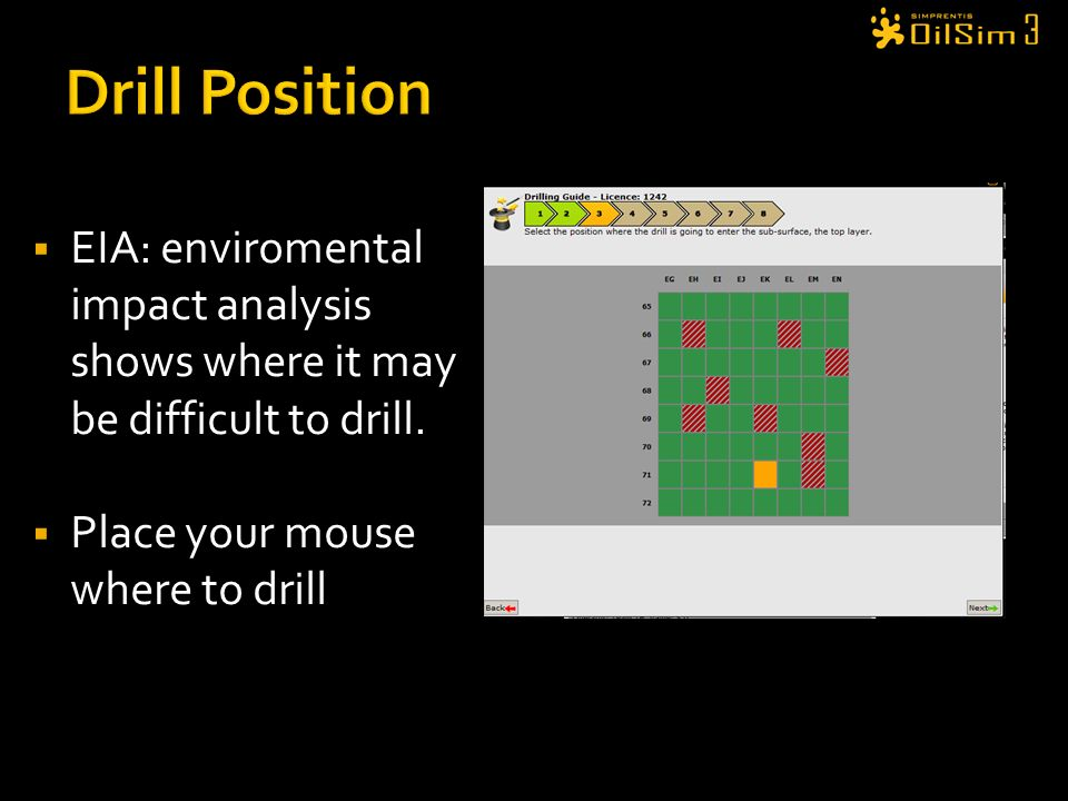 EIA: enviromental impact analysis shows where it may be difficult to drill. Place your mouse where to drill