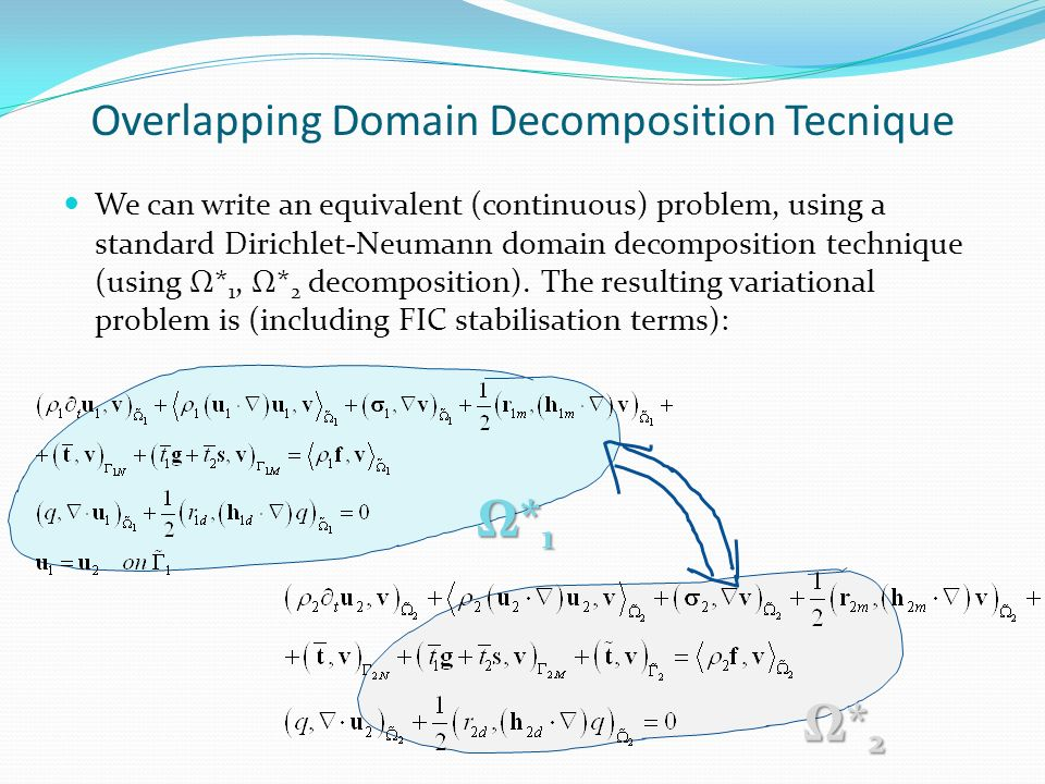 Overlapping Domain Decomposition Tecnique We can write an equivalent (continuous) problem, using a standard Dirichlet-Neumann domain decomposition tec
