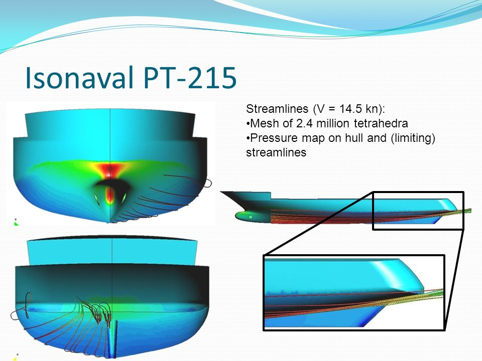 Isonaval PT-215 Streamlines (V = 14.5 kn): Mesh of 2.4 million tetrahedra Pressure map on hull and (limiting) streamlines