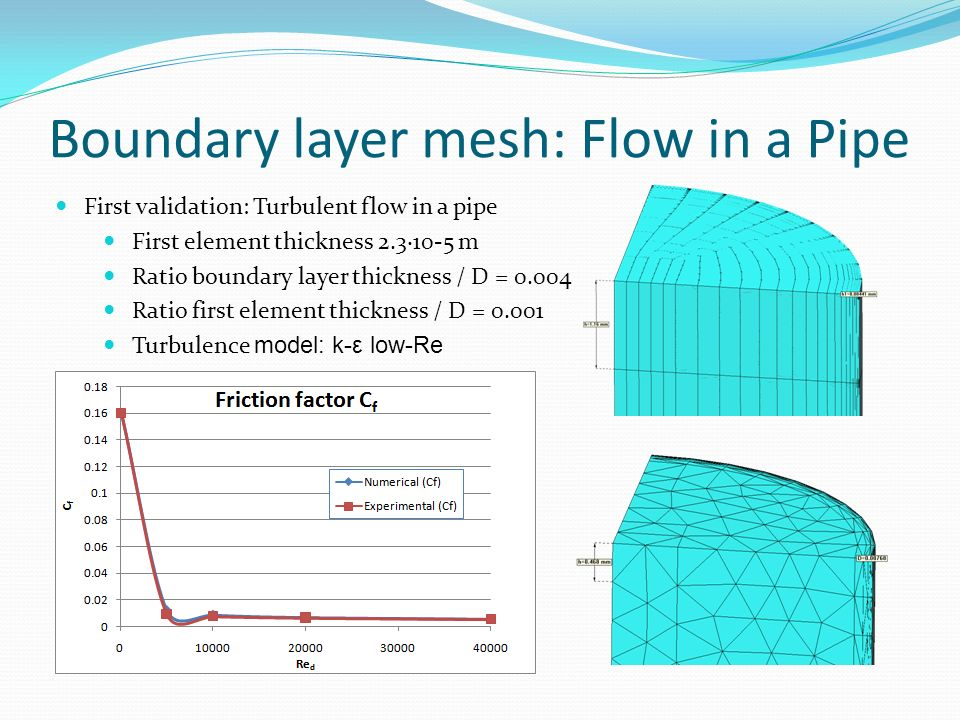 Boundary layer mesh: Flow in a Pipe First validation: Turbulent flow in a pipe First element thickness 2.3·10-5 m Ratio boundary layer thickness / D =