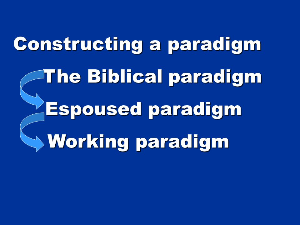 Constructing a paradigm The Biblical paradigm Espoused paradigm Working paradigm