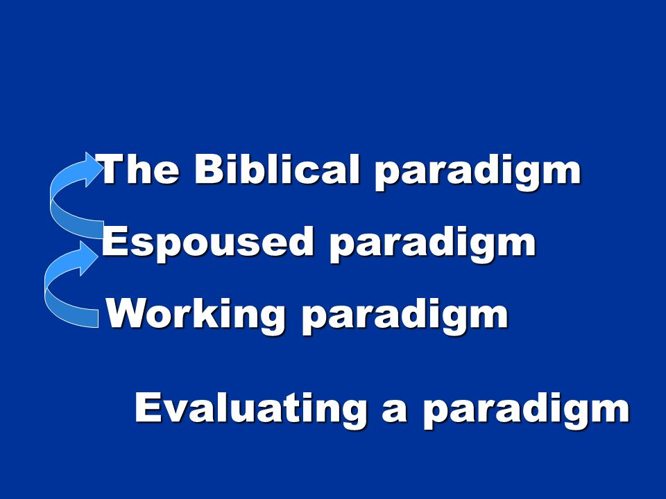The Biblical paradigm Espoused paradigm Working paradigm Evaluating a paradigm
