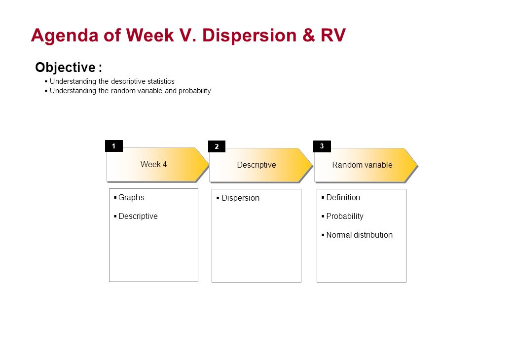 Agenda of Week V. Dispersion & RV Objective : Understanding the descriptive statistics Understanding the random variable and probability Week 4 1 Grap