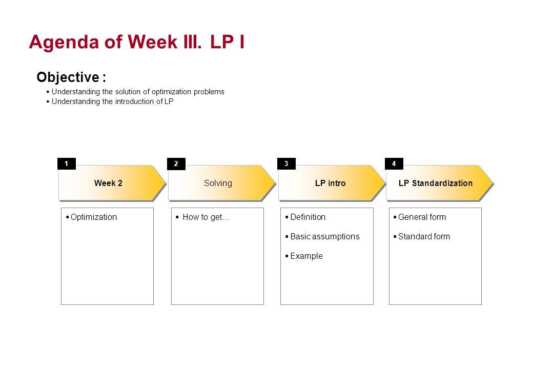 Agenda of Week III. LP I LP Standardization Optimization LP intro Week 2 134 Definition Basic assumptions Example General form Standard form Objective