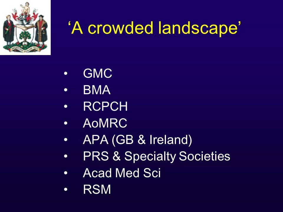 A crowded landscape GMC BMA RCPCH AoMRC APA (GB & Ireland) PRS & Specialty Societies Acad Med Sci RSM