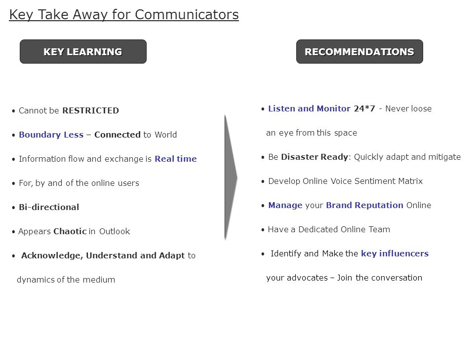 Key Take Away for Communicators KEY LEARNING RECOMMENDATIONS Cannot be RESTRICTED Boundary Less – Connected to World Information flow and exchange is