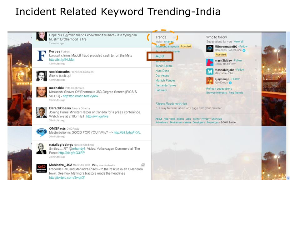 Incident Related Keyword Trending-India