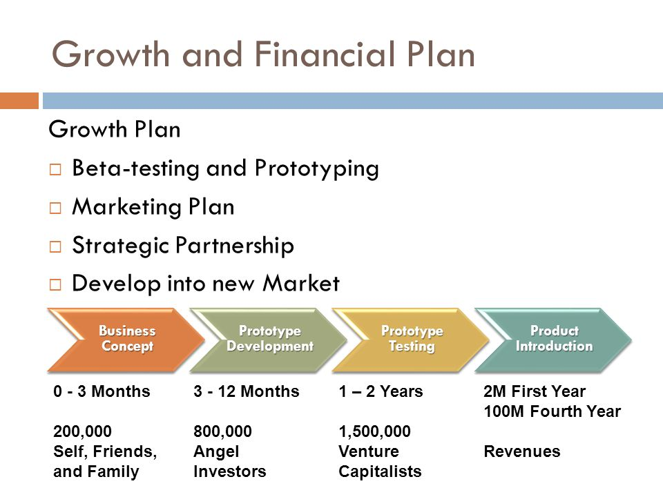 Growth and Financial Plan Growth Plan Beta-testing and Prototyping Marketing Plan Strategic Partnership Develop into new Market Business Concept Proto