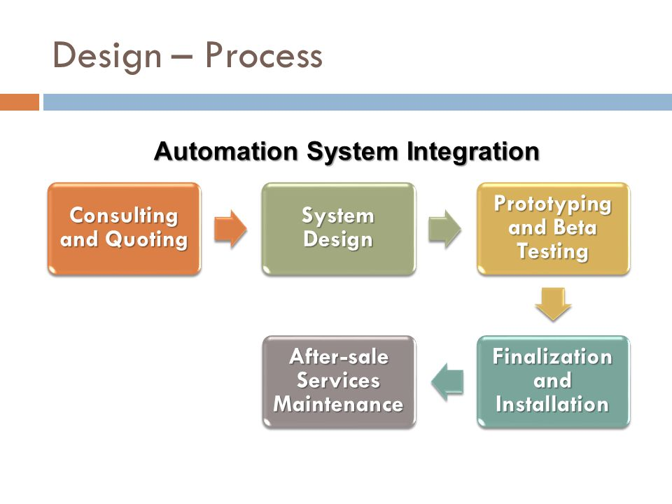 Design – Process Consulting and Quoting System Design Prototyping and Beta Testing Finalization and Installation After-sale Services Maintenance Autom