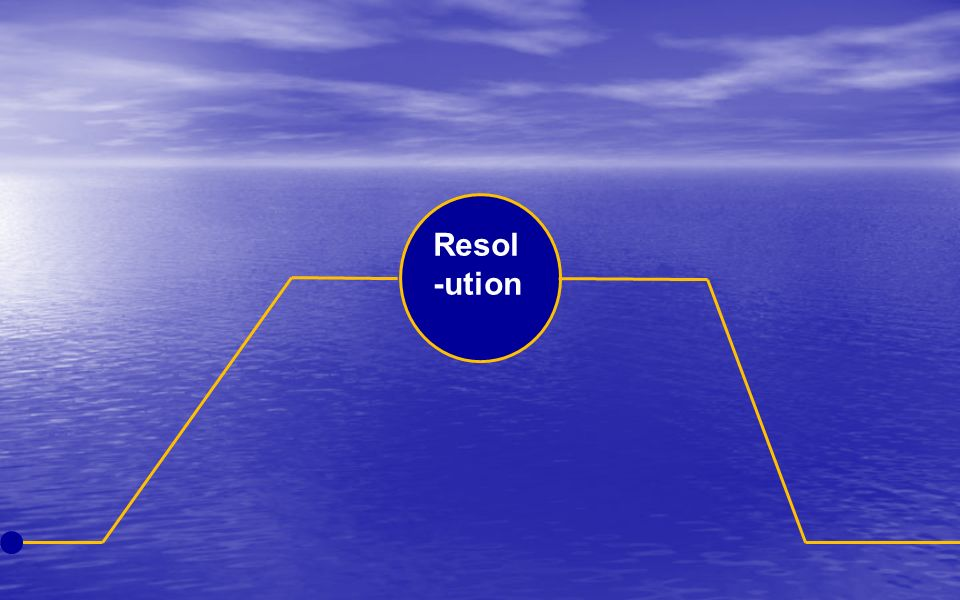Resol -ution