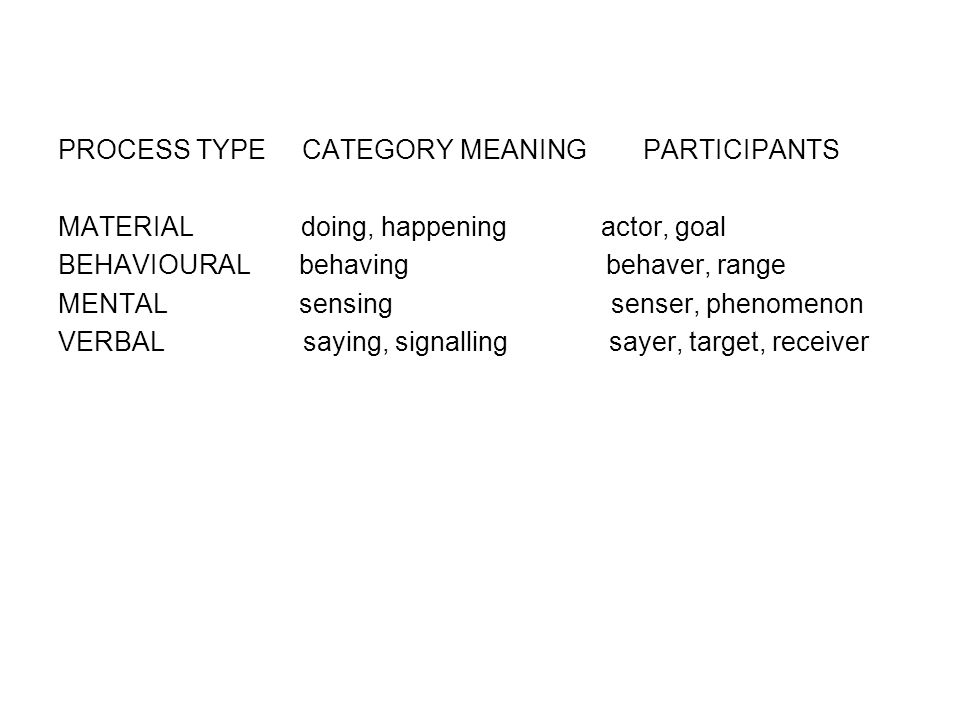 PROCESS TYPE CATEGORY MEANING PARTICIPANTS MATERIAL doing, happening actor, goal BEHAVIOURAL behaving behaver, range MENTAL sensing senser, phenomenon VERBAL saying, signalling sayer, target, receiver
