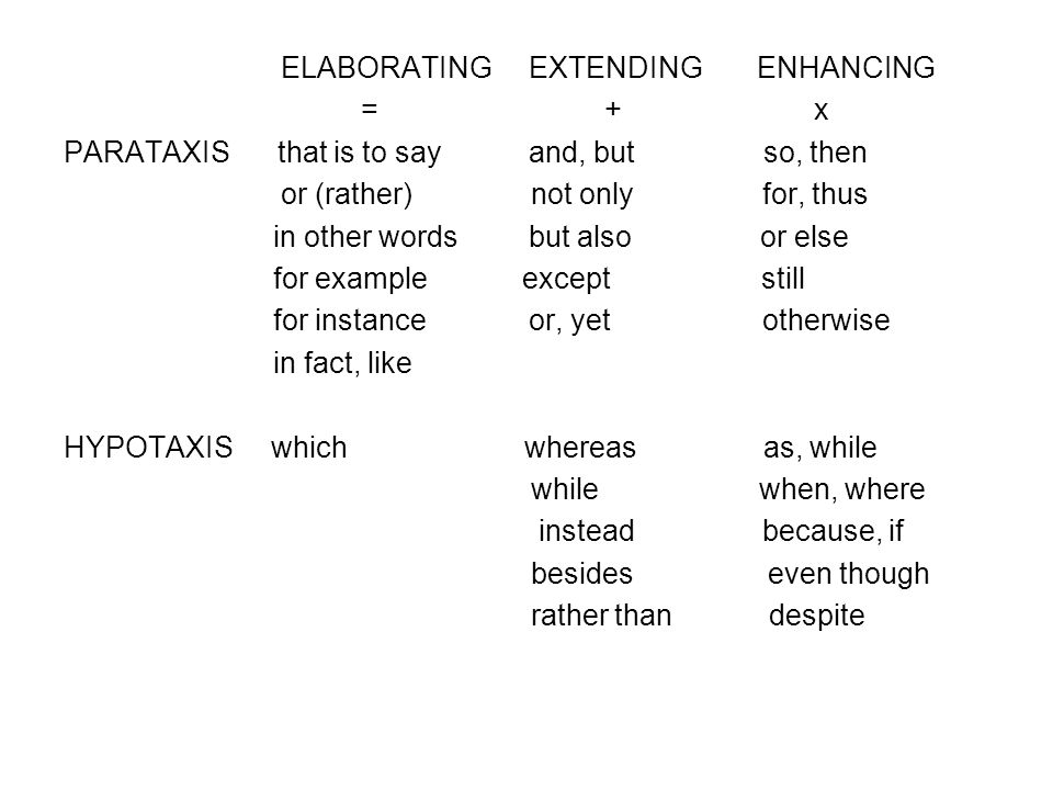 ELABORATING EXTENDING ENHANCING = + x PARATAXIS that is to say and, but so, then or (rather) not only for, thus in other words but also or else for example except still for instance or, yet otherwise in fact, like HYPOTAXIS which whereas as, while while when, where instead because, if besides even though rather than despite
