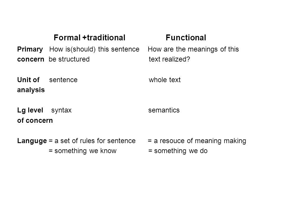 Formal +traditional Functional Primary How is(should) this sentence How are the meanings of this concern be structured text realized.