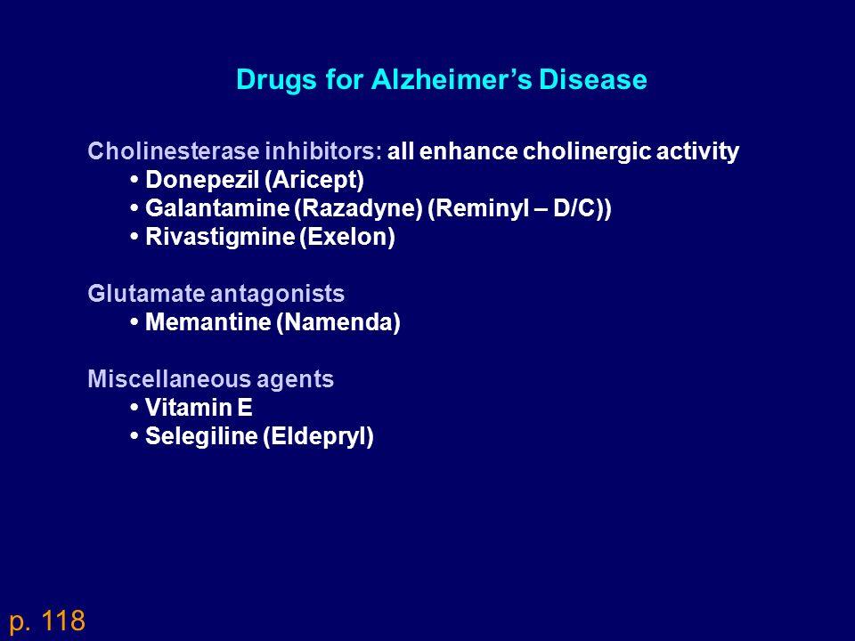 Drugs for Alzheimers Disease Cholinesterase inhibitors: all enhance cholinergic activity Donepezil (Aricept) Galantamine (Razadyne) (Reminyl – D/C)) R