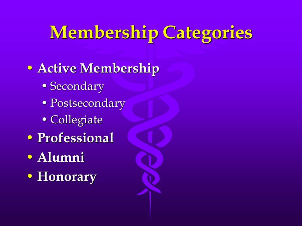 Membership Categories Active Membership Active Membership SecondarySecondary PostsecondaryPostsecondary CollegiateCollegiate Professional Professional