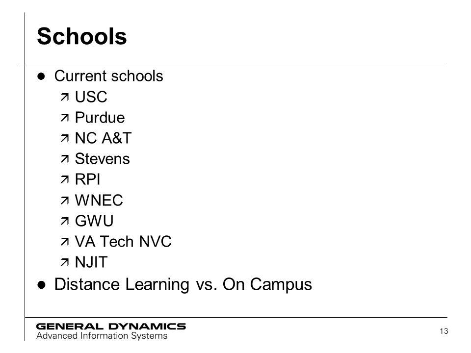 13 Schools l Current schools ä USC ä Purdue ä NC A&T ä Stevens ä RPI ä WNEC ä GWU ä VA Tech NVC ä NJIT l Distance Learning vs. On Campus