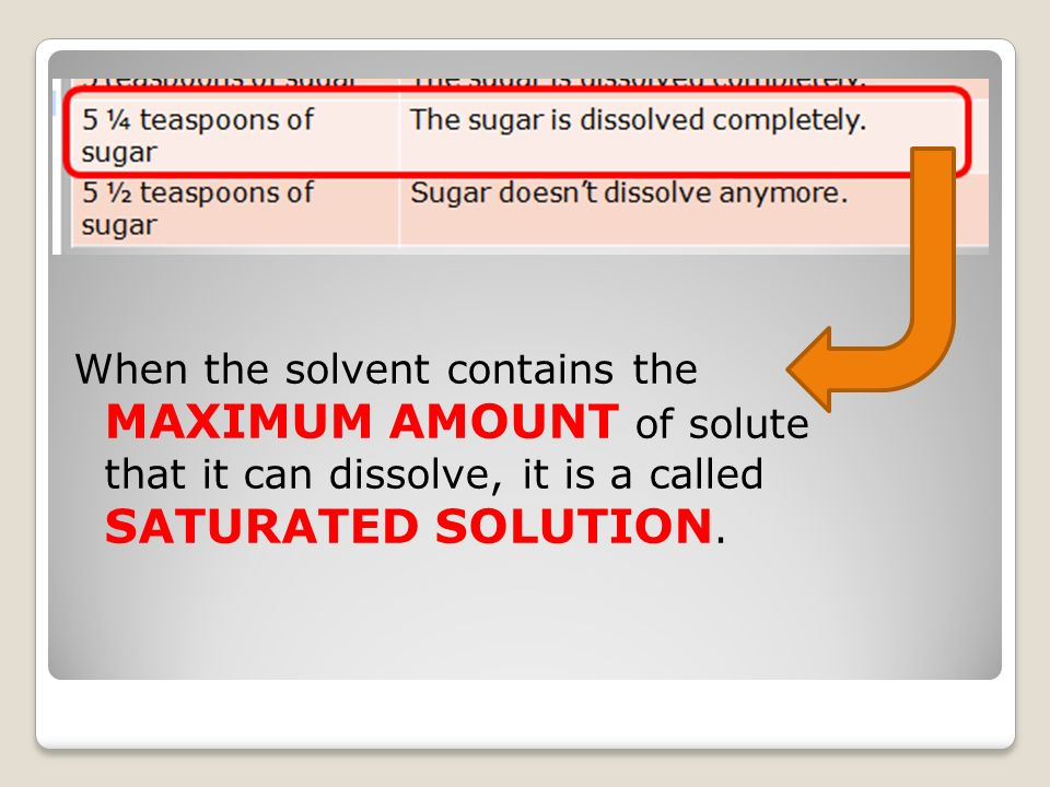 When the solvent contains the MAXIMUM AMOUNT of solute that it can dissolve, it is a called SATURATED SOLUTION.