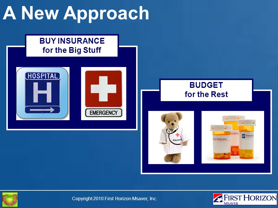 Copyright 2010 First Horizon Msaver, Inc. A New Approach BUY INSURANCE for the Big Stuff BUDGET for the Rest