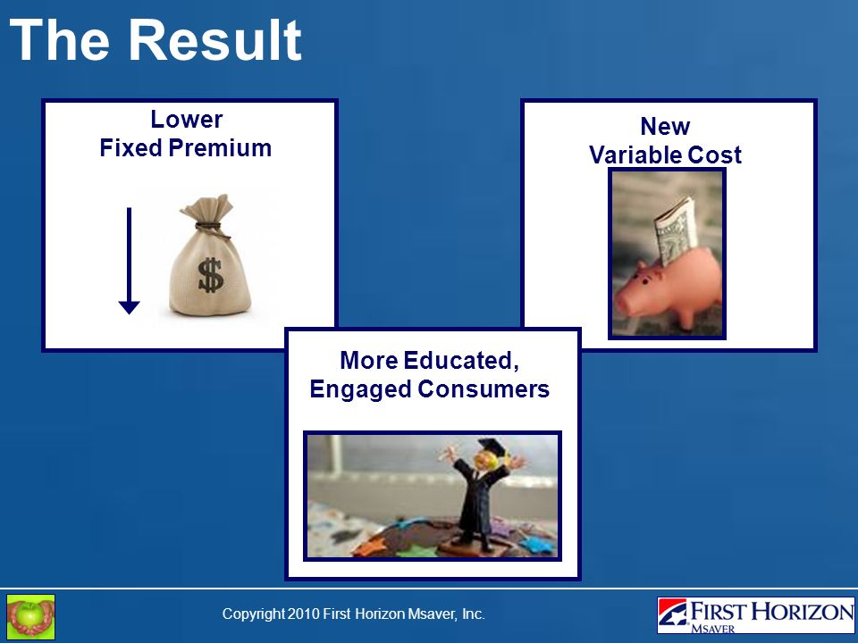 Copyright 2010 First Horizon Msaver, Inc. The Result Lower Fixed Premium New Variable Cost More Educated, Engaged Consumers