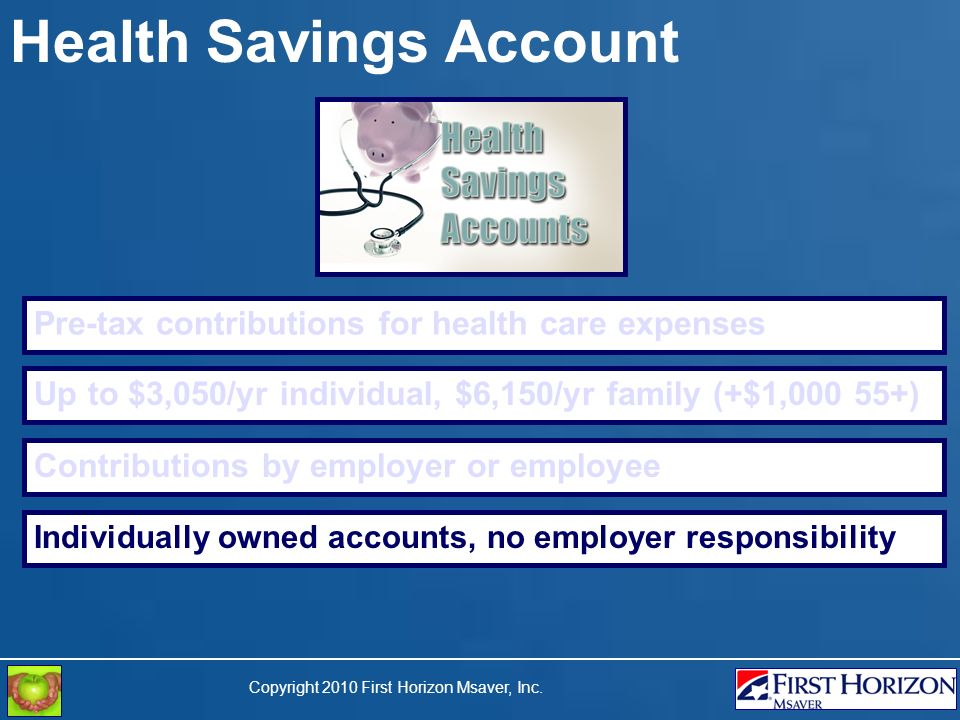 Copyright 2010 First Horizon Msaver, Inc. Health Savings Account Pre-tax contributions for health care expenses Up to $3,050/yr individual, $6,150/yr