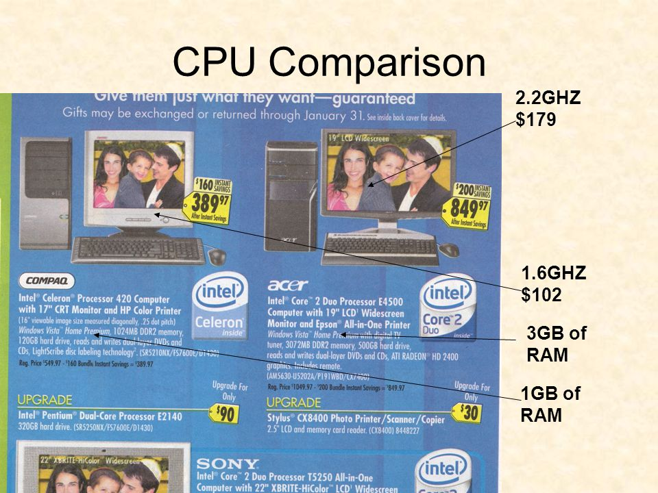 CPU Comparison 2.2GHZ $179 1.6GHZ $102 3GB of RAM 1GB of RAM