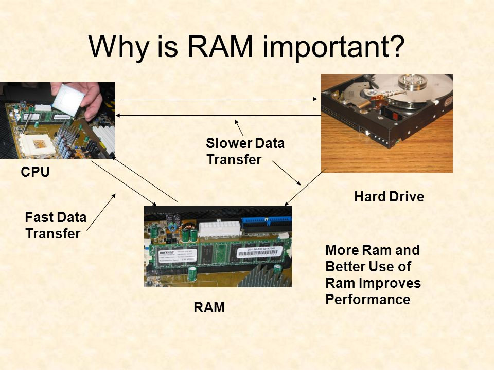 Why is RAM important.