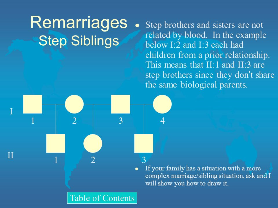 Remarriages Step Siblings Step brothers and sisters are not related by blood. In the example below I:2 and I:3 each had children from a prior relation
