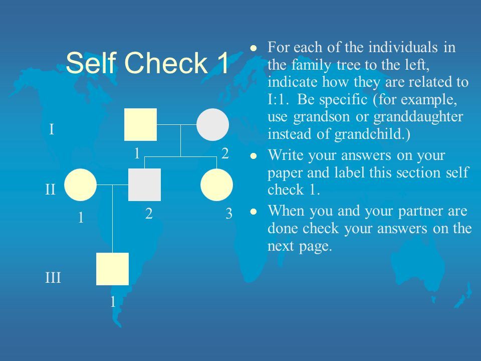 Self Check 1 l For each of the individuals in the family tree to the left, indicate how they are related to I:1. Be specific (for example, use grandso
