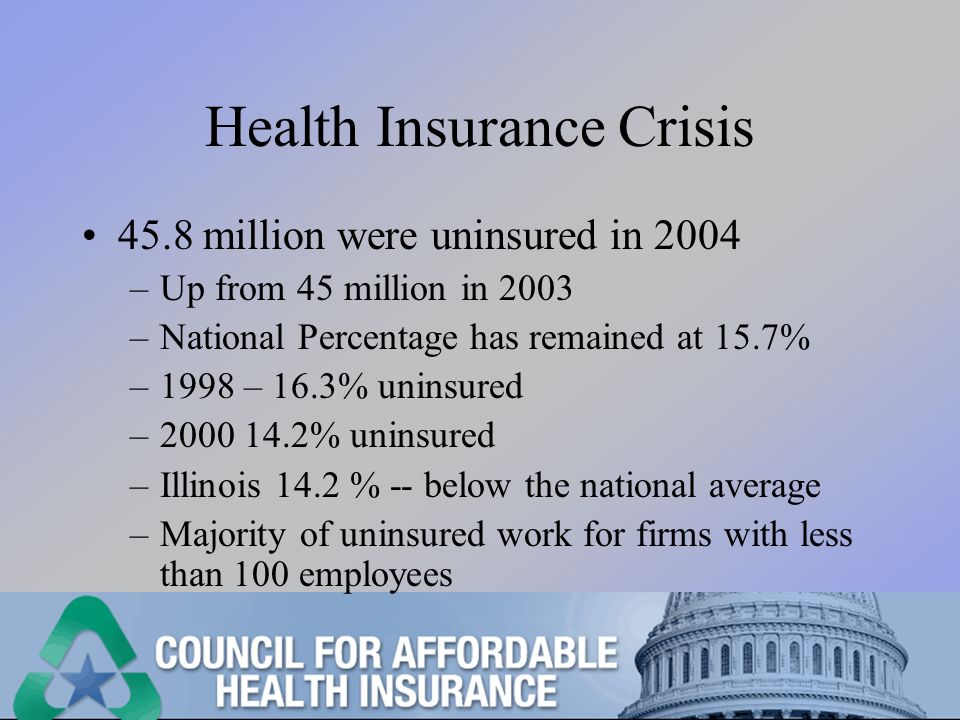 Health Insurance Crisis 45.8 million were uninsured in 2004 –Up from 45 million in 2003 –National Percentage has remained at 15.7% –1998 – 16.3% uninsured –2000 14.2% uninsured –Illinois 14.2 % -- below the national average –Majority of uninsured work for firms with less than 100 employees