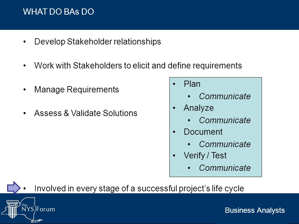 Plan Analyze Document Verify / Test Develop Stakeholder relationships Work with Stakeholders to elicit and define requirements Manage Requirements Ass