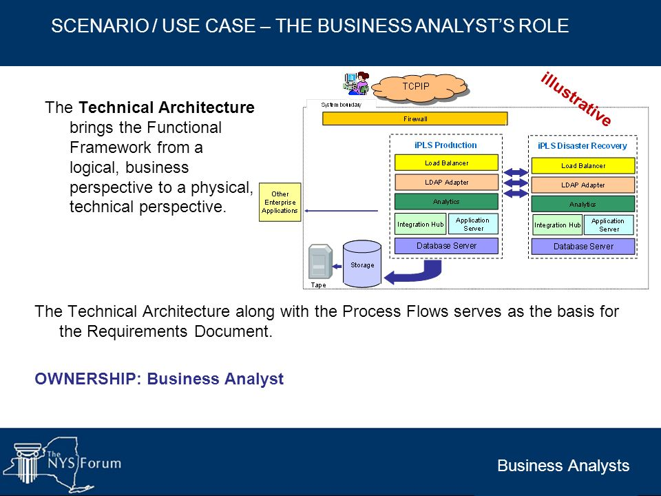 Business Analysts SCENARIO / USE CASE – THE BUSINESS ANALYSTS ROLE The Technical Architecture along with the Process Flows serves as the basis for the