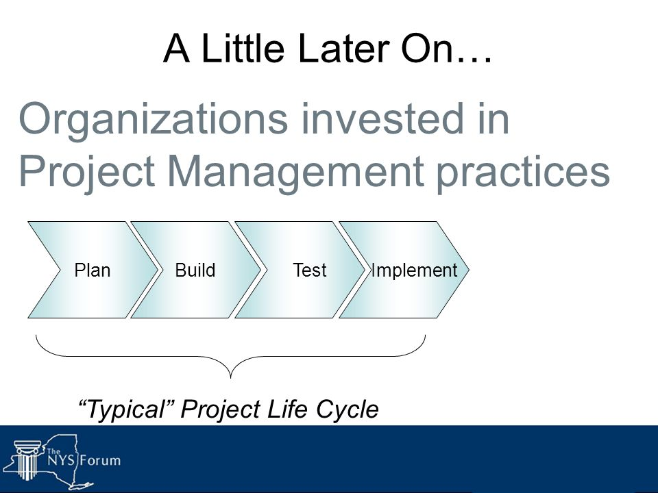 A Little Later On… Build ImplementPlan Test Organizations invested in Project Management practices Typical Project Life Cycle