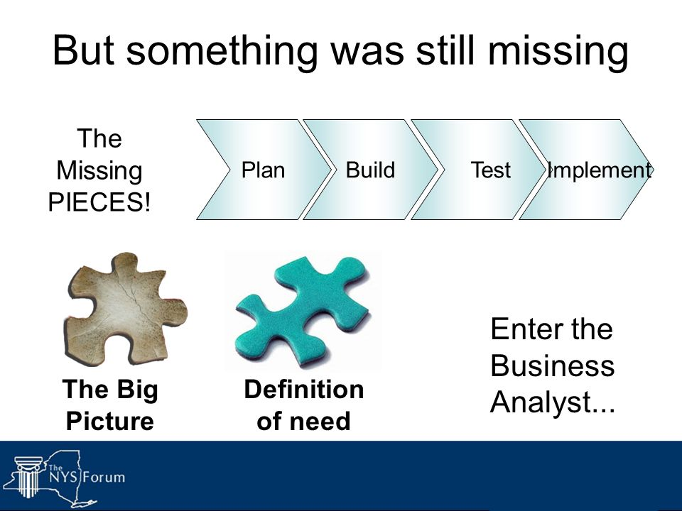 But something was still missing Build Implement Definition of need Plan Test The Big Picture The Missing PIECES! Enter the Business Analyst...