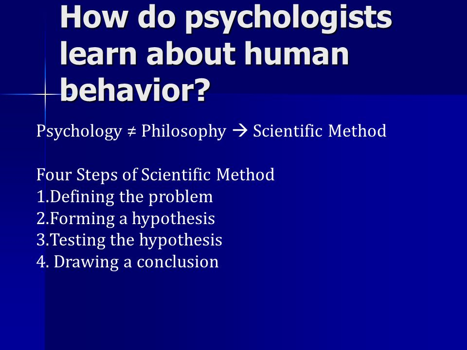 How do psychologists learn about human behavior? Psychology Philosophy Scientific Method Four Steps of Scientific Method 1.Defining the problem 2.Form