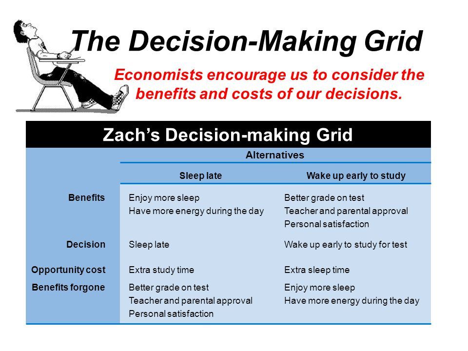 The Decision-Making Grid Economists encourage us to consider the benefits and costs of our decisions. BenefitsEnjoy more sleep Have more energy during