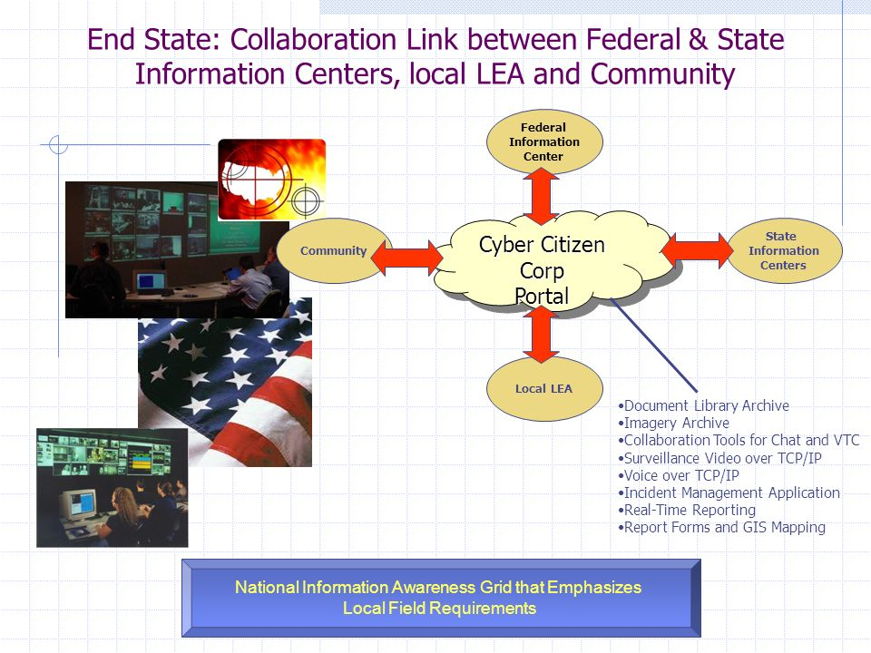 End State: Collaboration Link between Federal & State Information Centers, local LEA and Community Cyber Citizen Corp Portal Portal National Information Awareness Grid that Emphasizes Local Field Requirements Federal Information Center Local LEA State Information Centers Document Library Archive Imagery Archive Collaboration Tools for Chat and VTC Surveillance Video over TCP/IP Voice over TCP/IP Incident Management Application Real-Time Reporting Report Forms and GIS Mapping Community
