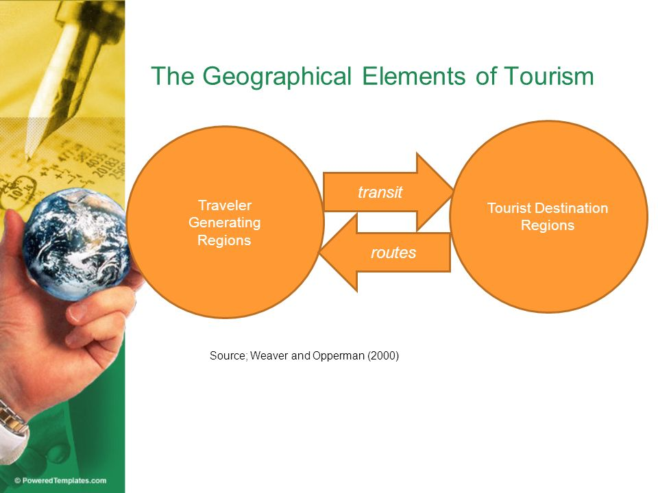 Traveler Generating Regions transit routes Tourist Destination Regions The Geographical Elements of Tourism Source; Weaver and Opperman (2000)