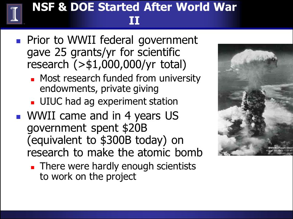 NSF & DOE Started After World War II Prior to WWII federal government gave 25 grants/yr for scientific research (>$1,000,000/yr total) Most research funded from university endowments, private giving UIUC had ag experiment station WWII came and in 4 years US government spent $20B (equivalent to $300B today) on research to make the atomic bomb There were hardly enough scientists to work on the project
