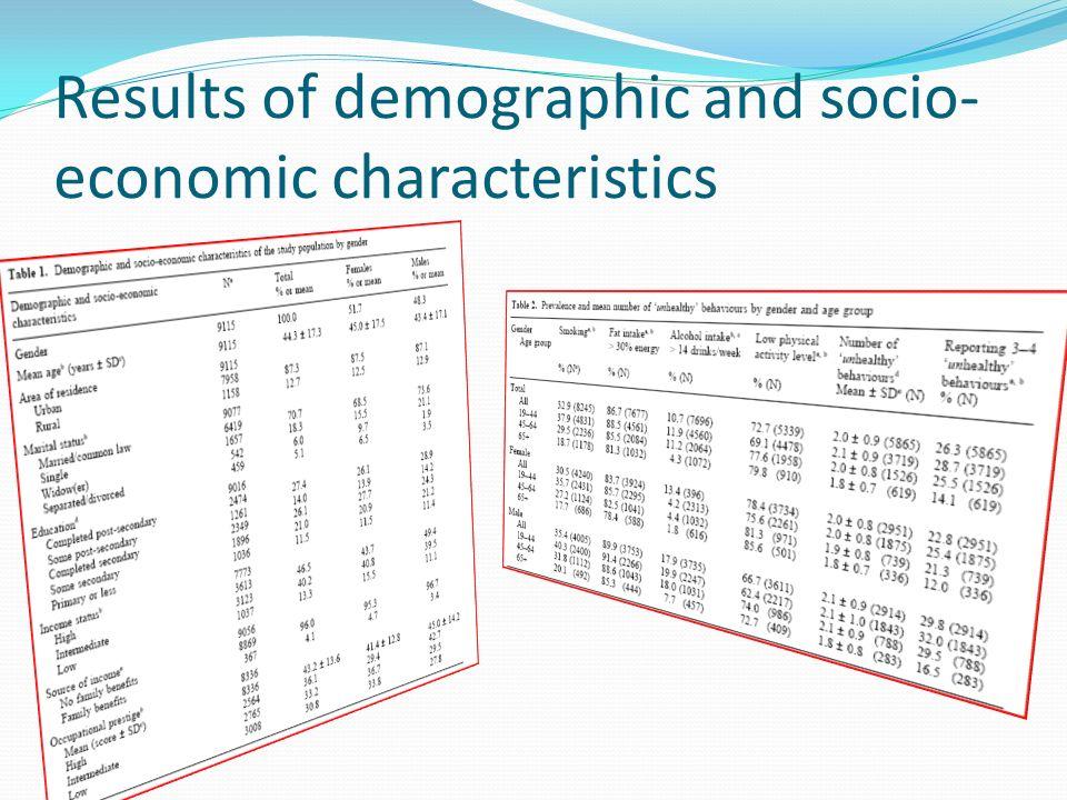 Results of demographic and socio- economic characteristics