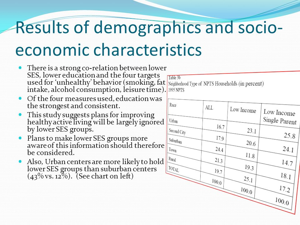 Results of demographics and socio- economic characteristics There is a strong co-relation between lower SES, lower education and the four targets used