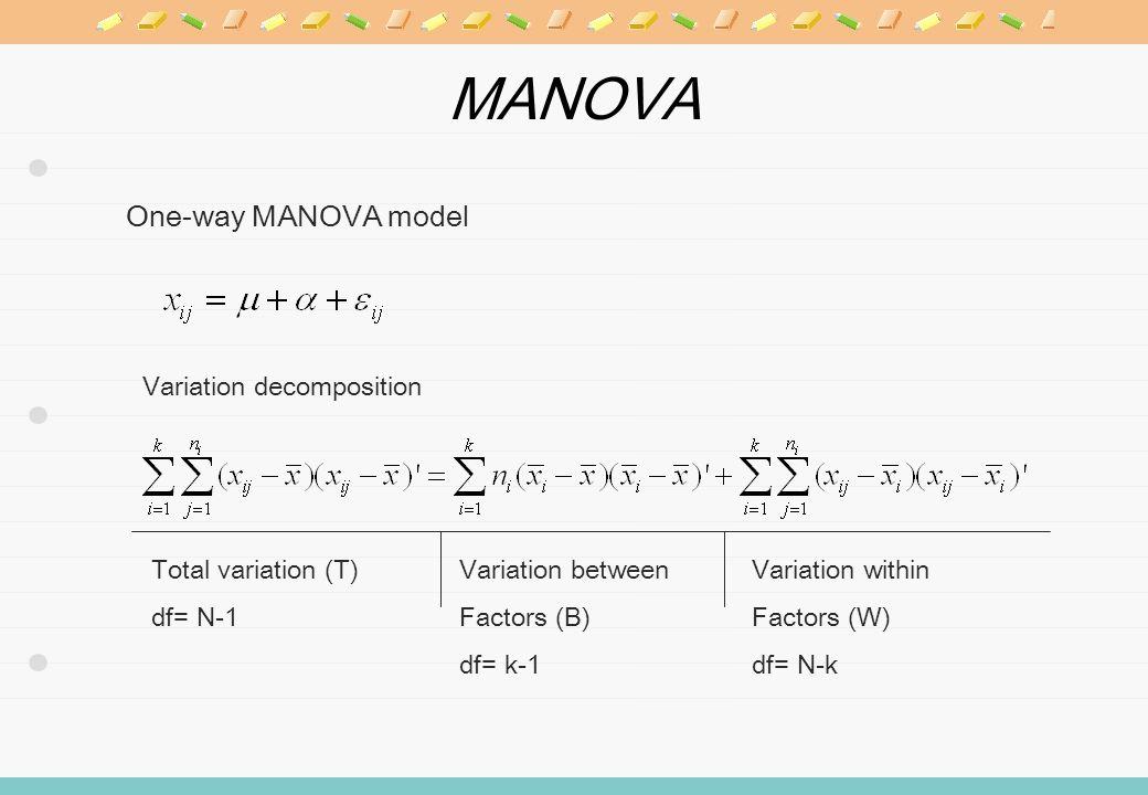 MANOVA One-way MANOVA model Variation decomposition Total variation (T) df= N-1 Variation between Factors (B) df= k-1 Variation within Factors (W) df= N-k