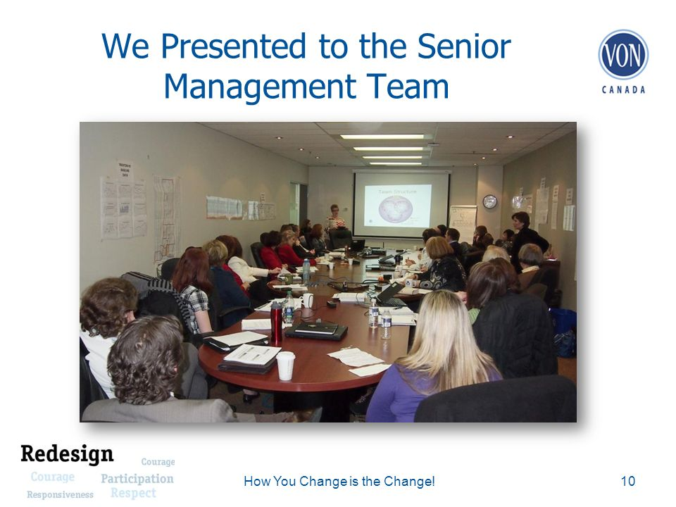 We Presented to the Senior Management Team 10How You Change is the Change!