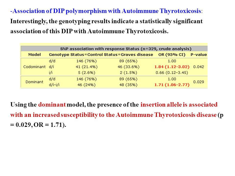 -Association of DIP polymorphism with Autoimmune Thyrotoxicosis: Interestingly, the genotyping results indicate a statistically significant association of this DIP with Autoimmune Thyrotoxicosis.