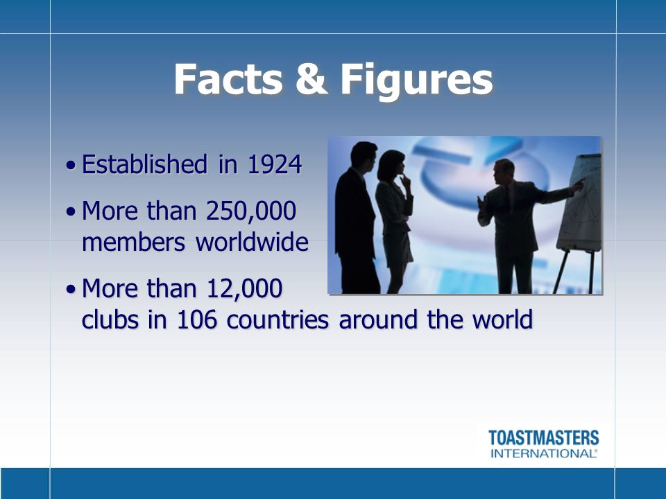 Established in 1924Established in 1924 More than 250,000 members worldwideMore than 250,000 members worldwide More than 12,000 clubs in 106 countries around the worldMore than 12,000 clubs in 106 countries around the world Facts & Figures