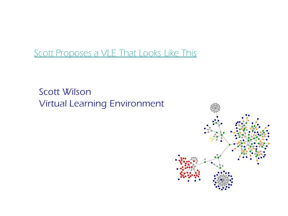 Scott Proposes a VLE That Looks Like This Scott Wilson Virtual Learning Environment